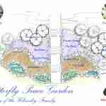 The butterfly peace garden is under development thanks to the Wilensky family.